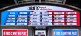 San Antonio Spurs: 2017 NBA Draft grades