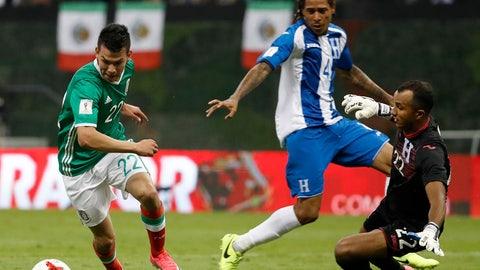 5th. Honduras — 4 points