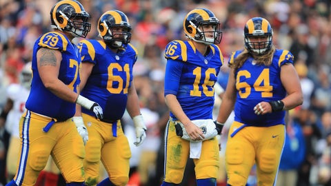 Los Angeles Rams   $2.9 billion