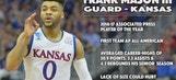 NBA Draft Prospect Profile – Frank Mason III