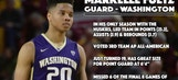 NBA Prospect Profile  – Markelle Fultz