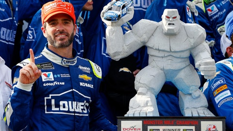 Jimmie Johnson, 414 (15 playoff points)