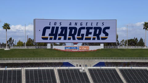 Los Angeles Chargers | $2.08 billions