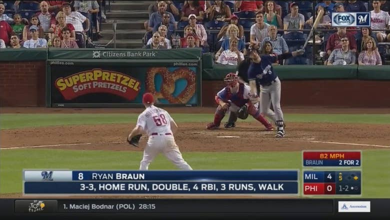 WATCH: Ryan Braun goes 3-for-3 with home run, double