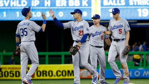 Los Angeles Dodgers' Cody Bellinger (35) celebrates with Trayce Thompson (21), Logan Forsythe (11) and Corey Seager (5) after the Dodgers defeated the Miami Marlins 7-1 in a baseball game, Saturday, July 15, 2017, in Miami. Bellinger became the first Dodgers rookie to hit for the cycle and Alex Wood became the first Dodgers pitcher in more than a century to win his first 11 decisions in a season, helping the NL West leaders win for their eighth straight victory. (AP Photo/Wilfredo Lee)