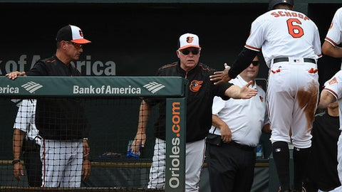 Baltimore Orioles' Jonathan Schoop, right, is congratulated by manager Buck Showalter after scoring against the Houston Astros in the second inning of a baseball game, Sunday, July 23, 2017, in Baltimore. (AP Photo/Gail Burton)
