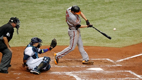 Baltimore Orioles' Trey Mancini hits a home run in front of Tampa Bay Rays catcher Jesus Sucre and umpire Hunter Wendelstedt during the sixth inning of a baseball game Tuesday, July 25, 2017, in St. Petersburg, Fla. (AP Photo/Mike Carlson)