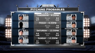 Rays, Archer prepare to take on Yankees, Sabathia