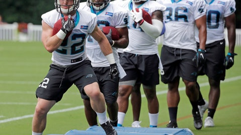 In this July 27, 2017, photo Carolina Panthers' Christian McCaffrey (22) leads running backs in a drill during practice at the NFL team's football training camp at Wofford College in Spartanburg, S.C. McCaffrey is already turning heads at training camp where veterans are singing his praises. (AP Photo/Chuck Burton)