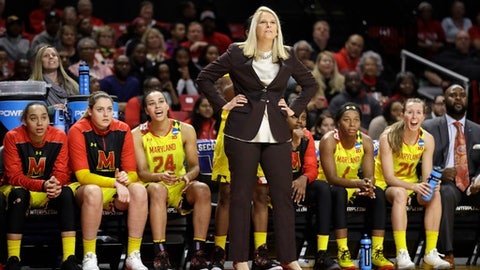 FILE - In this March 19, 2017, file photo, Maryland coach Brenda Frese watches the second half of a second-round game against West Virginia in the women's NCAA college basketball tournament in College Park, Md. After dominating the Big Ten for three straight years, the Maryland women's basketball team is ready to take on the world. Maryland was selected by the United States International University Sports Federation to represent the U.S. in Taiwan at the World University Games. (AP Photo/Patrick Semansky, File)