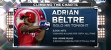 Adrian Beltre Adds to the Legend | Rangers Live