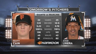 Jose Urena tries to pitch Marlins to series win over Giants