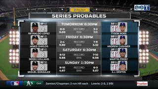 Four-game series with White Sox | Rangers Live