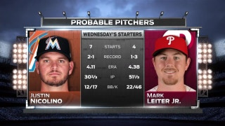 Justin Nicolino starts as Marlins stare down series win over Phillies