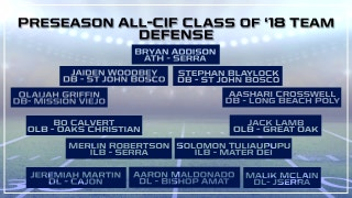 Prep Zone: Preseason All-CIF Defensive Team