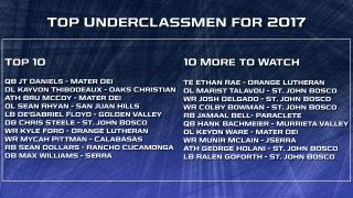 Prep Zone: Top underclassmen in CIF-SS for 2017