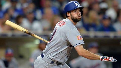 Dodgers update