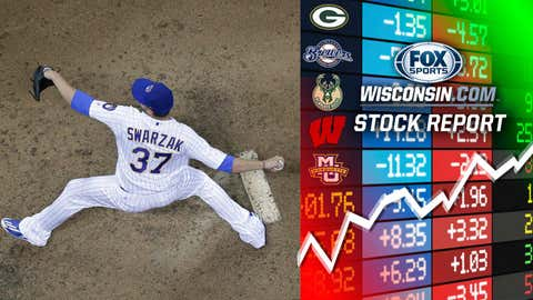 Anthony Swarzak, Brewers reliever (↑ UP)