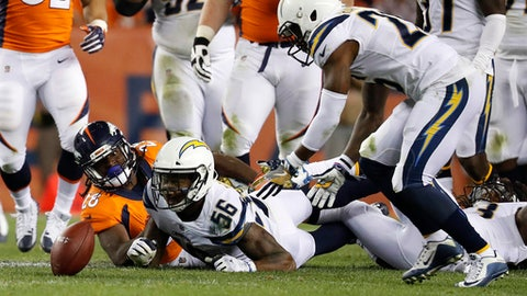 Los Angeles Chargers inside linebacker Korey Toomer (56) forces Denver Broncos running back Jamaal Charles (28) fumbles the football during the second half of an NFL football game, Monday, Sept. 11, 2017, in Denver. Los Angeles Chargers cornerback Casey Hayward, right, recovered the ball. (AP Photo/Jack Dempsey)