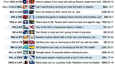 Graphic shows NFL team matchups and how they'll fare in Week 2 action; 3c x 4 1/2 inches; 146 mm x 114 mm;