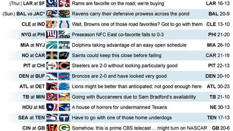 Graphic shows NFL team matchups and how they'll fare in Week 3 action