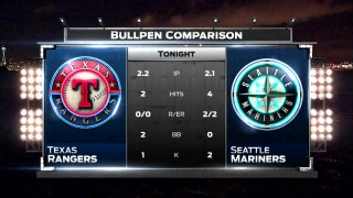 'It became a bullpen game' | Rangers Live