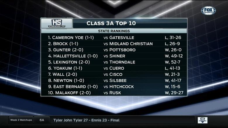 Look at 3A Top 10 | High School Scoreboard Live | FOX Sports