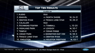 Look at the 5A Top Ten Results | High School Scoreboard Live