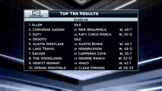 Look at the 6A Top 10 Results | High School Scoreboard Live