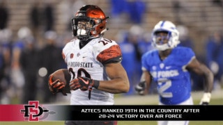 Aztecs crack Top 20 after surviving Air Force Academy