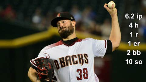 Aug. 30: D-backs 6, Dodgers 4, Chase Field