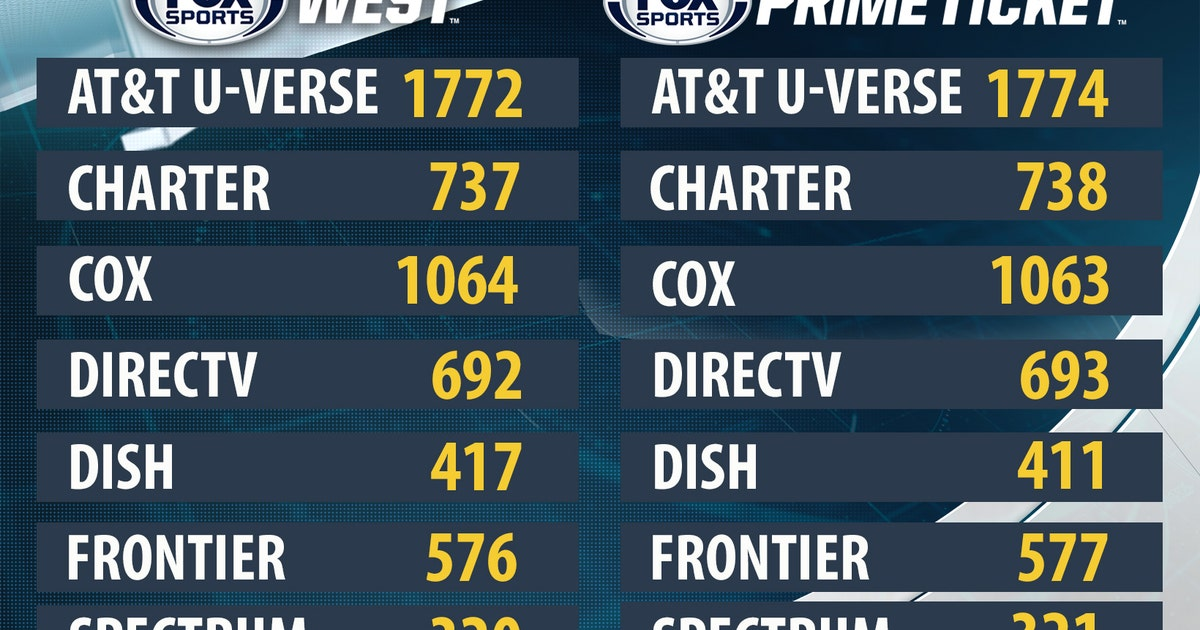 at&t u verse channel guide orange county