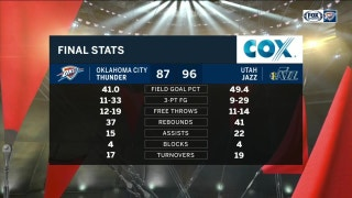 Thunder fall in a tough one on the road in Utah | Thunder Live