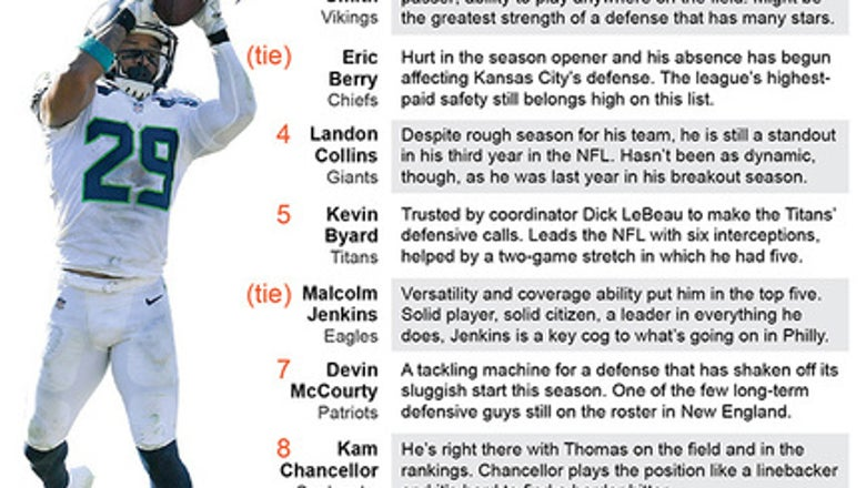 Seattle's Earl Thomas voted top safety in AP rankings