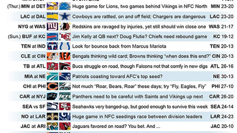 Vikings, Chargers, Redskins choices for Thanksgiving games