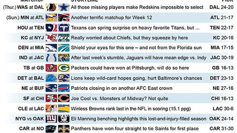 Graphic shows NFL team matchups and how they'll fare in Week 13 action