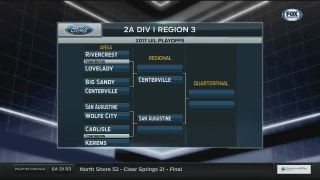 2A Division 1 Region 3 Bracket | High School Scoreboard Live
