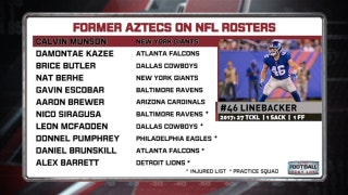 Former Aztecs in the NFL
