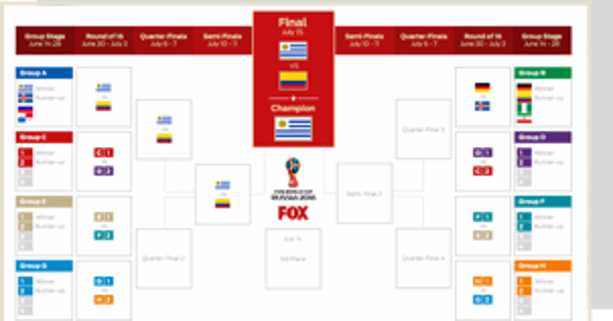 2018 World Cup Fan Guide Fox Sports