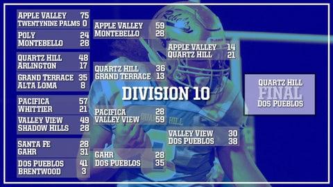 Division 10