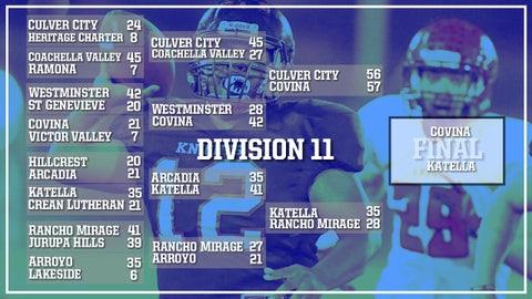 Division 11