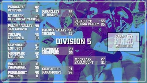 Division 5