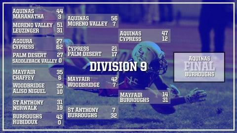 Division 9