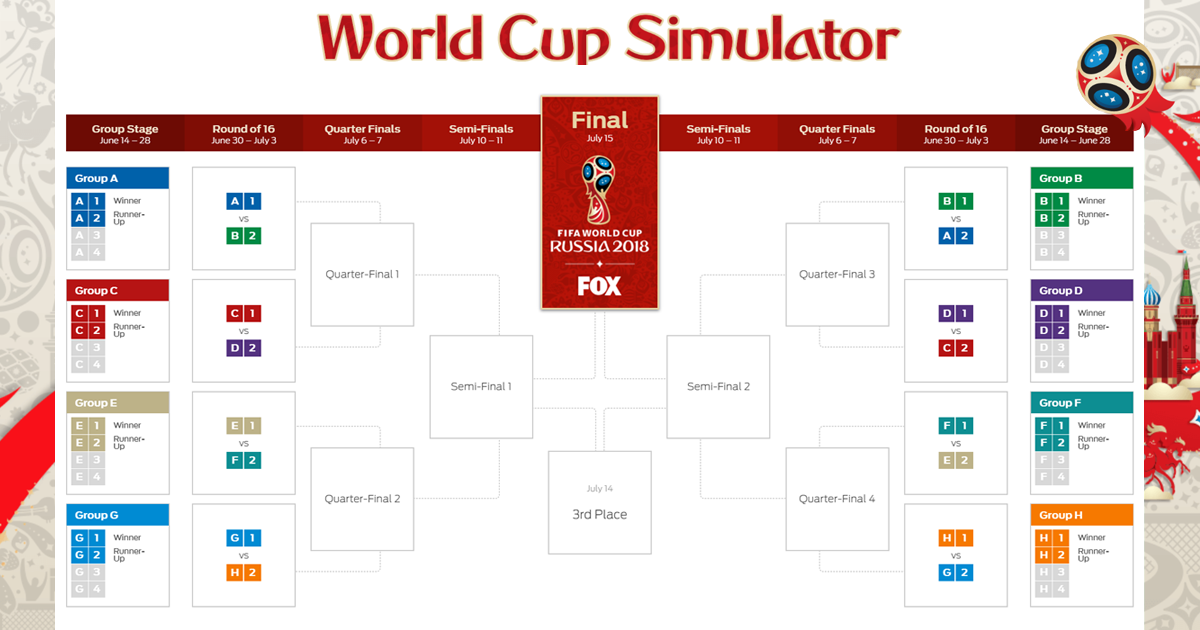 image about World Cup Bracket Printable known as 2018 FIFA Earth Cup Bracket Simulator FOX Athletics