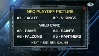 Latest look at Cowboys playoff picture | Cowboys Game Night