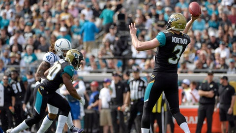 In this Sunday, Dec. 3, 2017 file photo,  Jacksonville Jaguars punter Brad Nortman (3) throws a pass on a fake punt against the Indianapolis Colts during the first half of an NFL football game, in Jacksonville, Fla. The Jacksonville Jaguars do a few things really well. They lead the NFL in rushing, defense and sacks. They also might be the league's best at faking punts. The Jaguars (8-4) have turned three fakes into touchdowns this season, including one to bolster a stalled opening possession in a 30-10 victory against Indianapolis on Sunday. (AP Photo/Phelan M. Ebenhack, File)