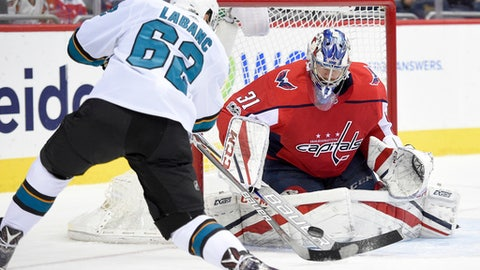 Washington Capitals goalie Philipp Grubauer (31), of Germany, watches the puck against San Jose Sharks right wing Kevin Labanc (62) during the second period of an NHL hockey game, Monday, Dec. 4, 2017, in Washington. (AP Photo/Nick Wass)