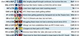 Saints can take firm control of NFC South vs. Falcons