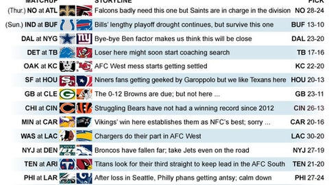 Graphic shows NFL team matchups and how they'll fare in Week 14 action