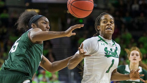 Michigan State's Victoria Gaines, left, competes for the ball with Notre Dame's Lili Thompson (1) during the first half of an NCAA college basketball game Wednesday, Dec. 6, 2017, in South Bend, Ind. (AP Photo/Robert Franklin)
